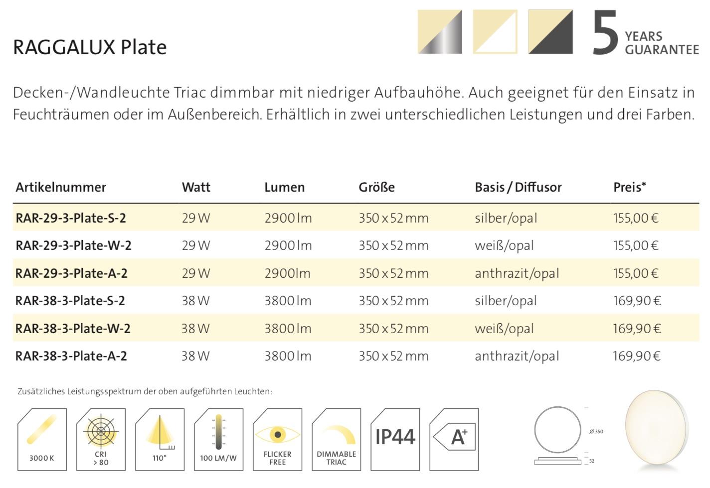 Raggalux Plate Datenblatt